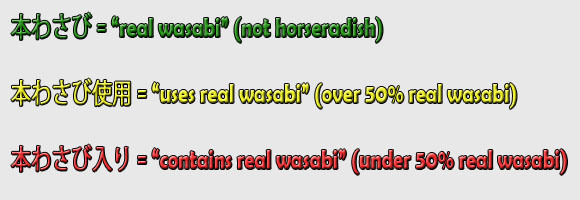 Wasabi explanation